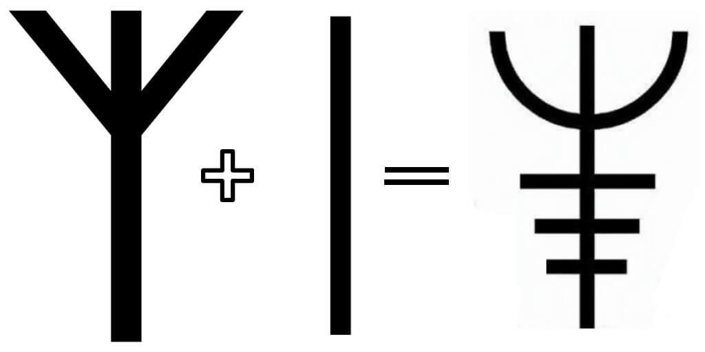 Viking Symbols and Norse Symbols in North Mythology